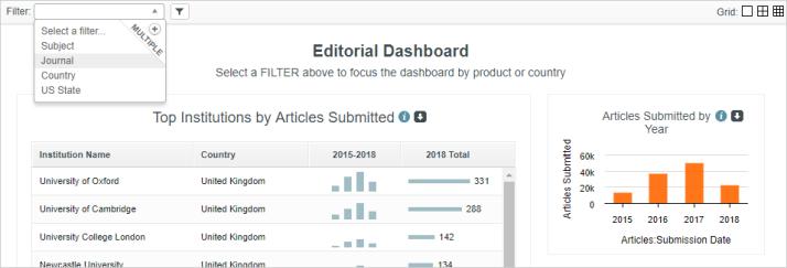 dashboard_filter